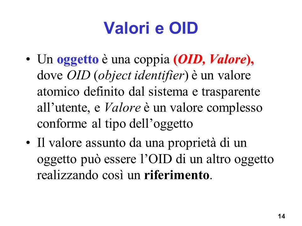 Valori e OID