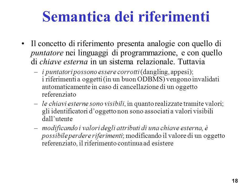 Semantica dei riferimenti