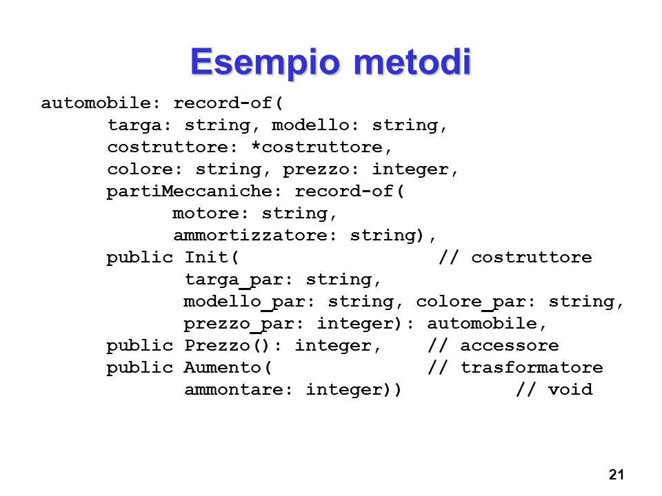 Esempio metodi automobile: record-of( targa: string, modello: string,