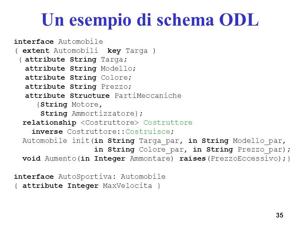 Un esempio di schema ODL