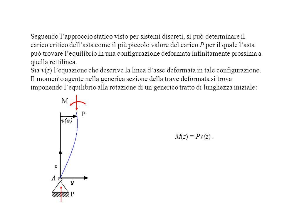 Seguendo l'approccio statico visto per sistemi discreti, si può determinare il carico critico dell'asta come il più piccolo valore del carico P per il quale l'asta può trovare l'equilibrio in una configurazione deformata infinitamente prossima a quella rettilinea.
