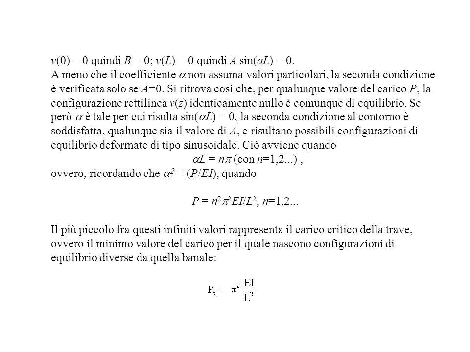 v(0) = 0 quindi B = 0; v(L) = 0 quindi A sin(aL) = 0.