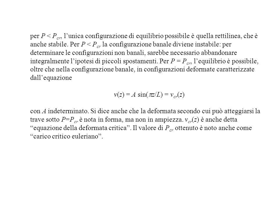 per P < Pcr, l'unica configurazione di equilibrio possibile è quella rettilinea, che è anche stabile. Per P < Pcr la configurazione banale diviene instabile: per determinare le configurazioni non banali, sarebbe necessario abbandonare integralmente l'ipotesi di piccoli spostamenti. Per P = Pcr, l'equilibrio è possibile, oltre che nella configurazione banale, in configurazioni deformate caratterizzate