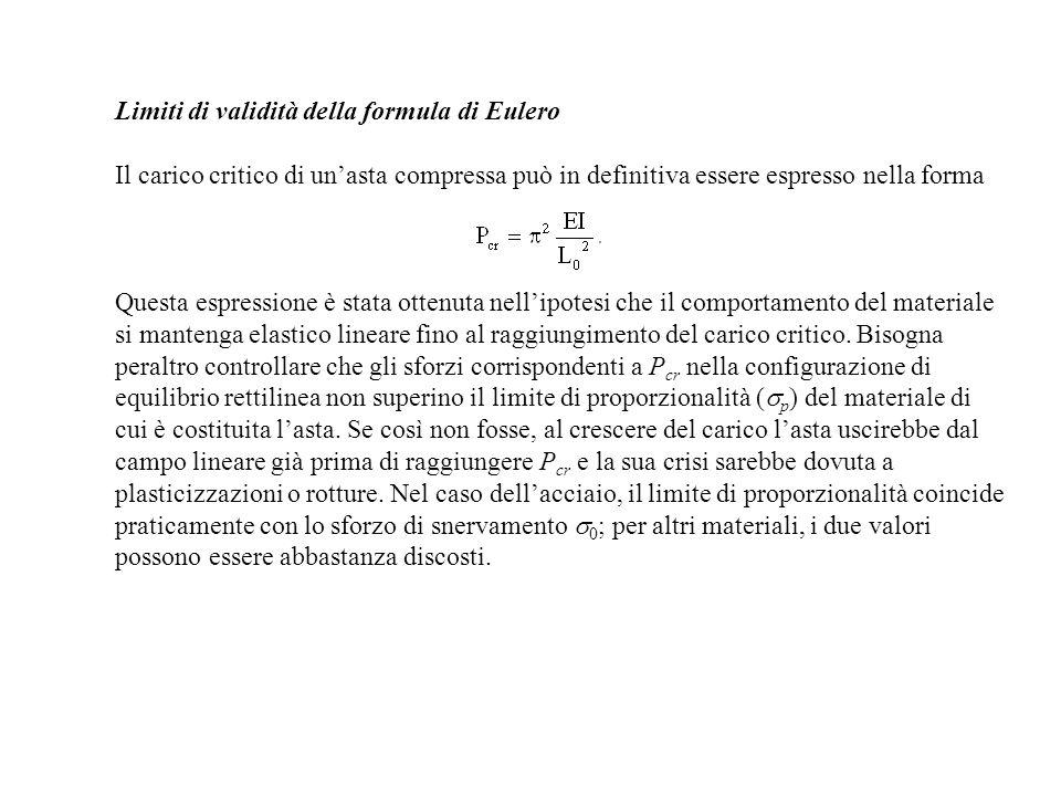 Limiti di validità della formula di Eulero