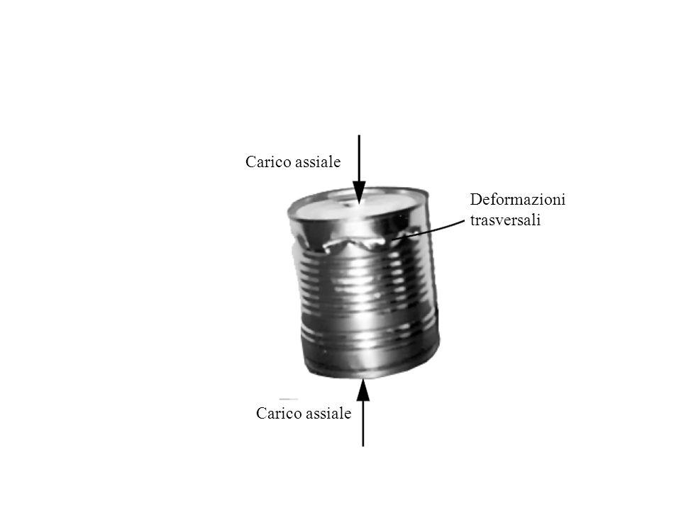 Carico assiale Deformazioni trasversali Carico assiale
