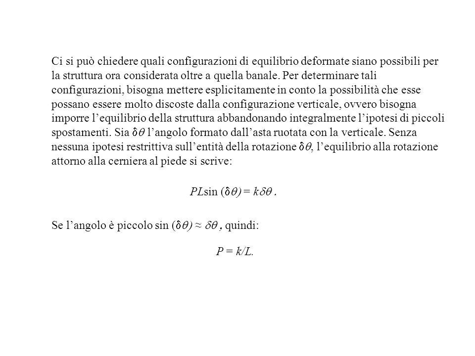 Ci si può chiedere quali configurazioni di equilibrio deformate siano possibili per la struttura ora considerata oltre a quella banale. Per determinare tali configurazioni, bisogna mettere esplicitamente in conto la possibilità che esse possano essere molto discoste dalla configurazione verticale, ovvero bisogna imporre l'equilibrio della struttura abbandonando integralmente l'ipotesi di piccoli spostamenti. Sia dq l'angolo formato dall'asta ruotata con la verticale. Senza nessuna ipotesi restrittiva sull'entità della rotazione dq, l'equilibrio alla rotazione attorno alla cerniera al piede si scrive: