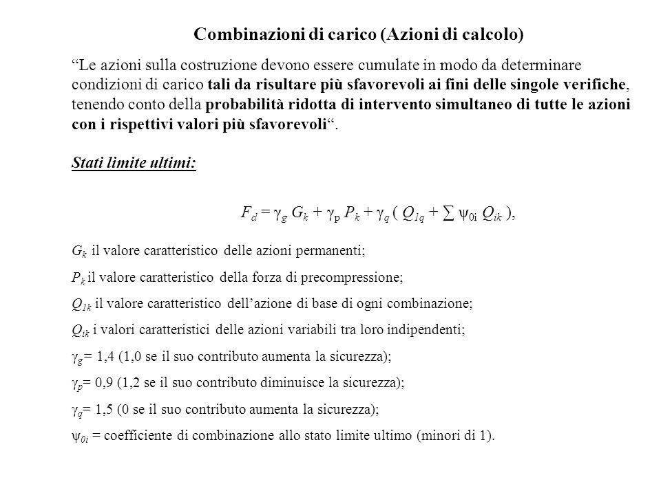 Combinazioni di carico (Azioni di calcolo)
