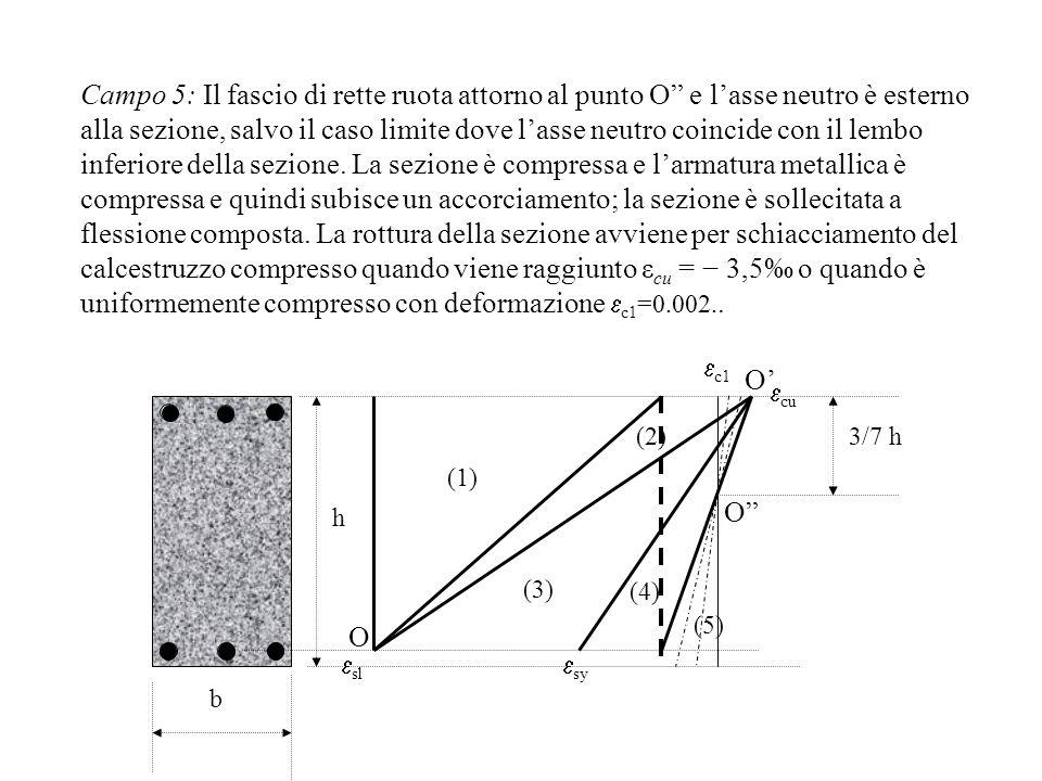 Campo 5: Il fascio di rette ruota attorno al punto O e l'asse neutro è esterno alla sezione, salvo il caso limite dove l'asse neutro coincide con il lembo inferiore della sezione. La sezione è compressa e l'armatura metallica è compressa e quindi subisce un accorciamento; la sezione è sollecitata a flessione composta. La rottura della sezione avviene per schiacciamento del calcestruzzo compresso quando viene raggiunto εcu = − 3,5‰ o quando è uniformemente compresso con deformazione c1=0.002..