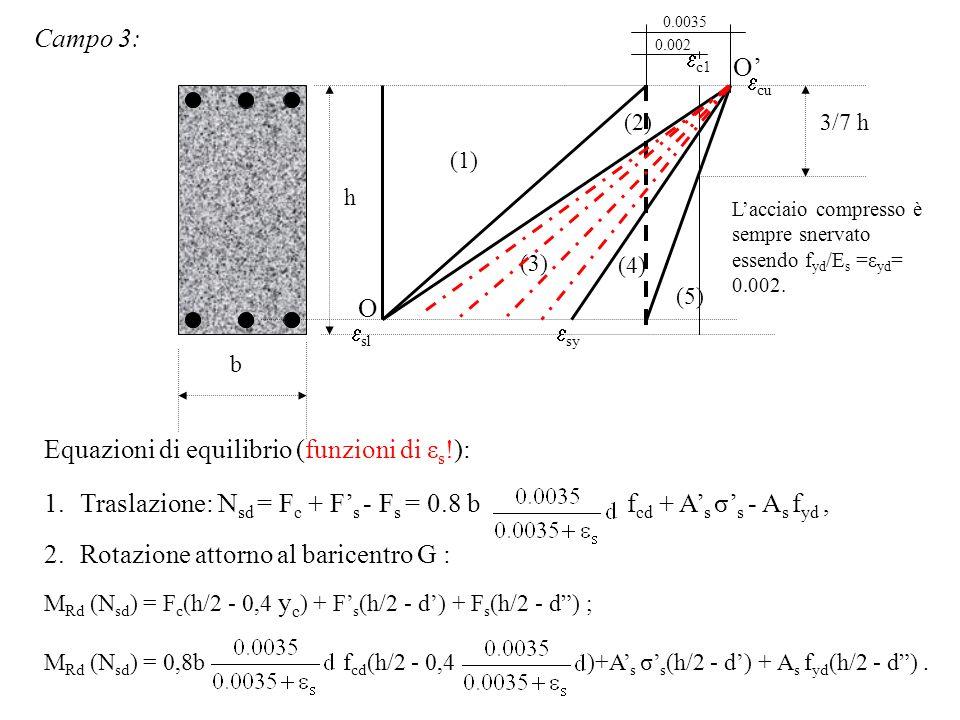 Equazioni di equilibrio (funzioni di εs!):