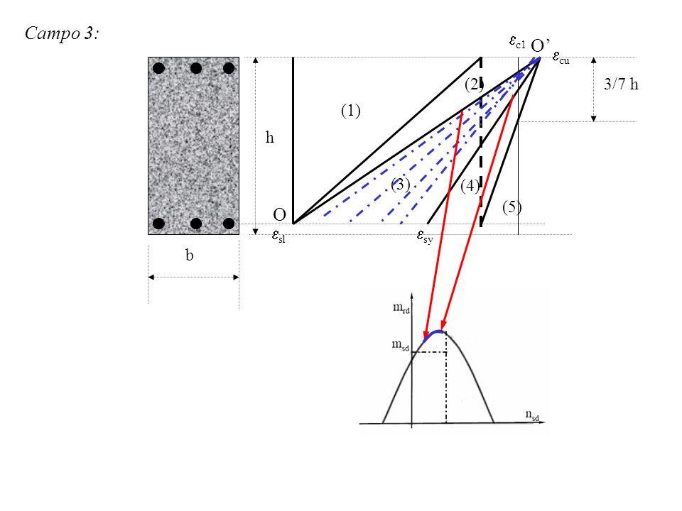 Campo 3: c1 O' cu (2) 3/7 h (1) h (3) (4) (5) O sl sy b