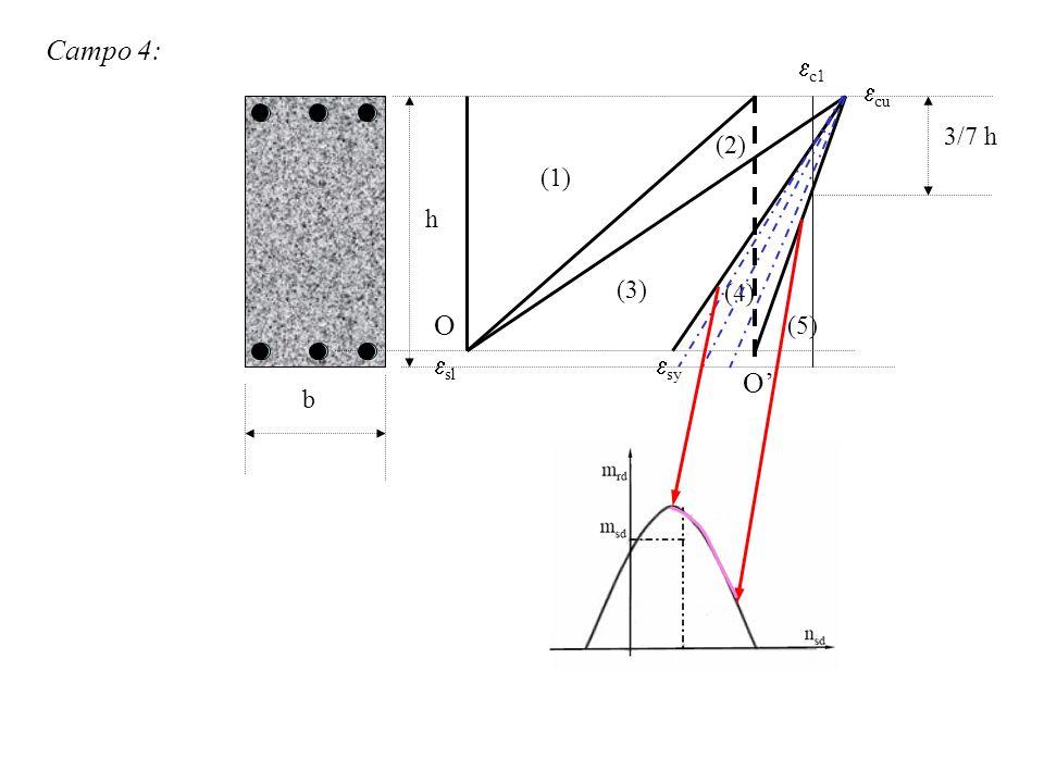 Campo 4: c1 cu 3/7 h (2) (1) h (3) (4) O (5) sl sy O' b