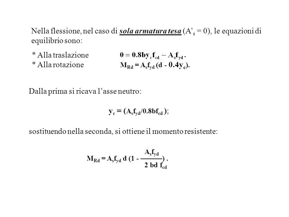 * Alla traslazione * Alla rotazione MRd = Asfyd (d - 0.4yc).