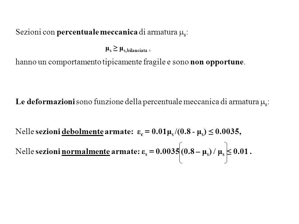 Sezioni con percentuale meccanica di armatura ms: