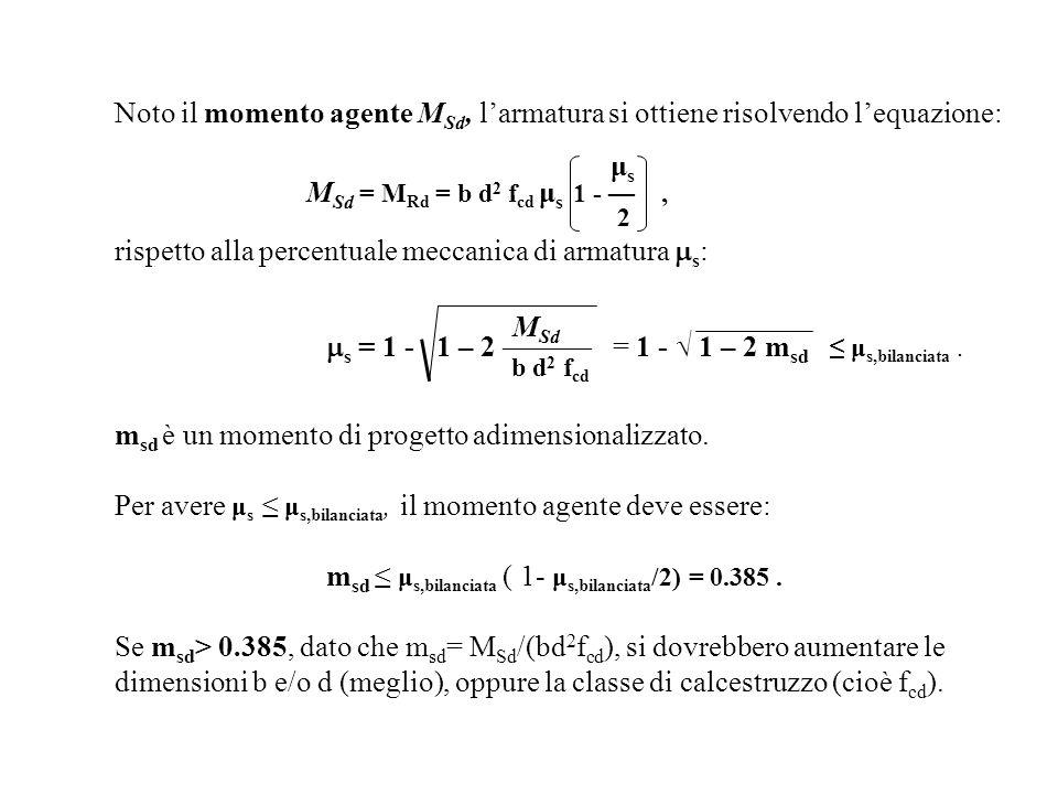rispetto alla percentuale meccanica di armatura ms: