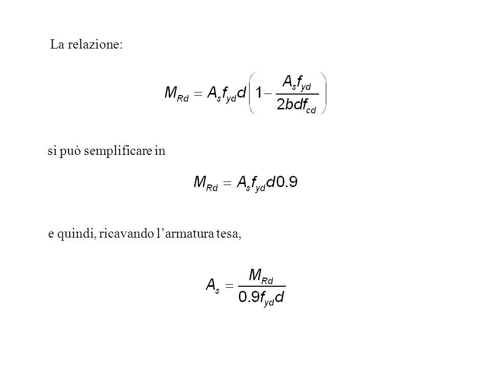 La relazione: si può semplificare in e quindi, ricavando l'armatura tesa,