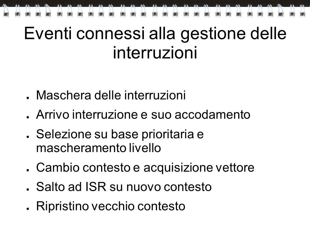 Eventi connessi alla gestione delle interruzioni