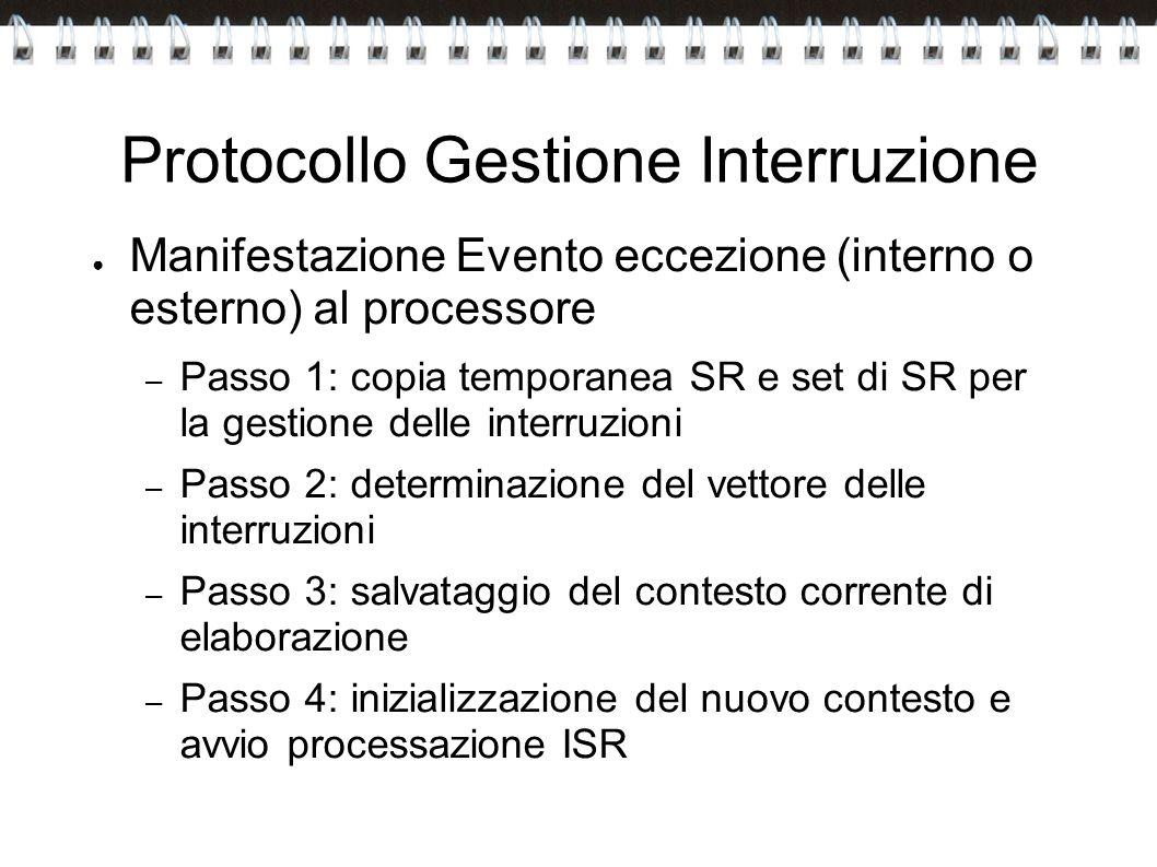 Protocollo Gestione Interruzione