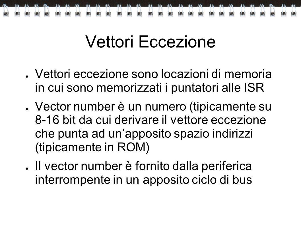 Vettori Eccezione Vettori eccezione sono locazioni di memoria in cui sono memorizzati i puntatori alle ISR.