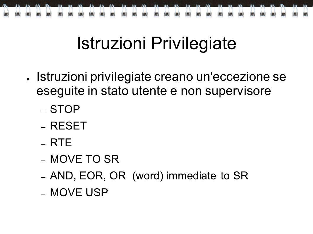 Istruzioni Privilegiate