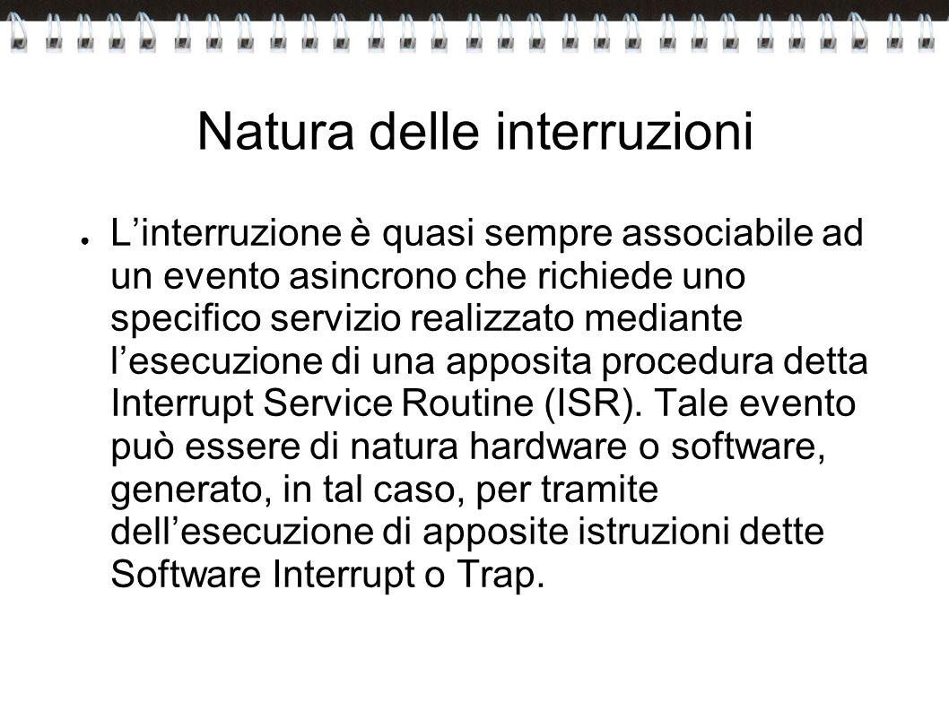 Natura delle interruzioni