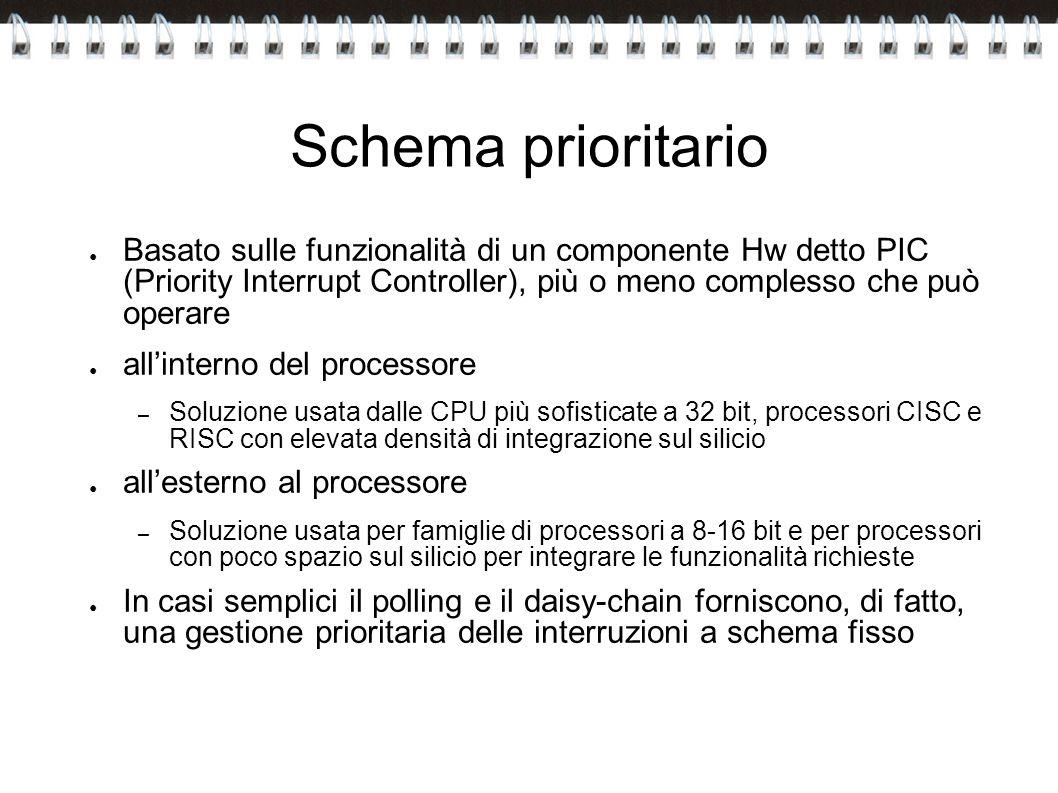 Schema prioritario Basato sulle funzionalità di un componente Hw detto PIC (Priority Interrupt Controller), più o meno complesso che può operare.
