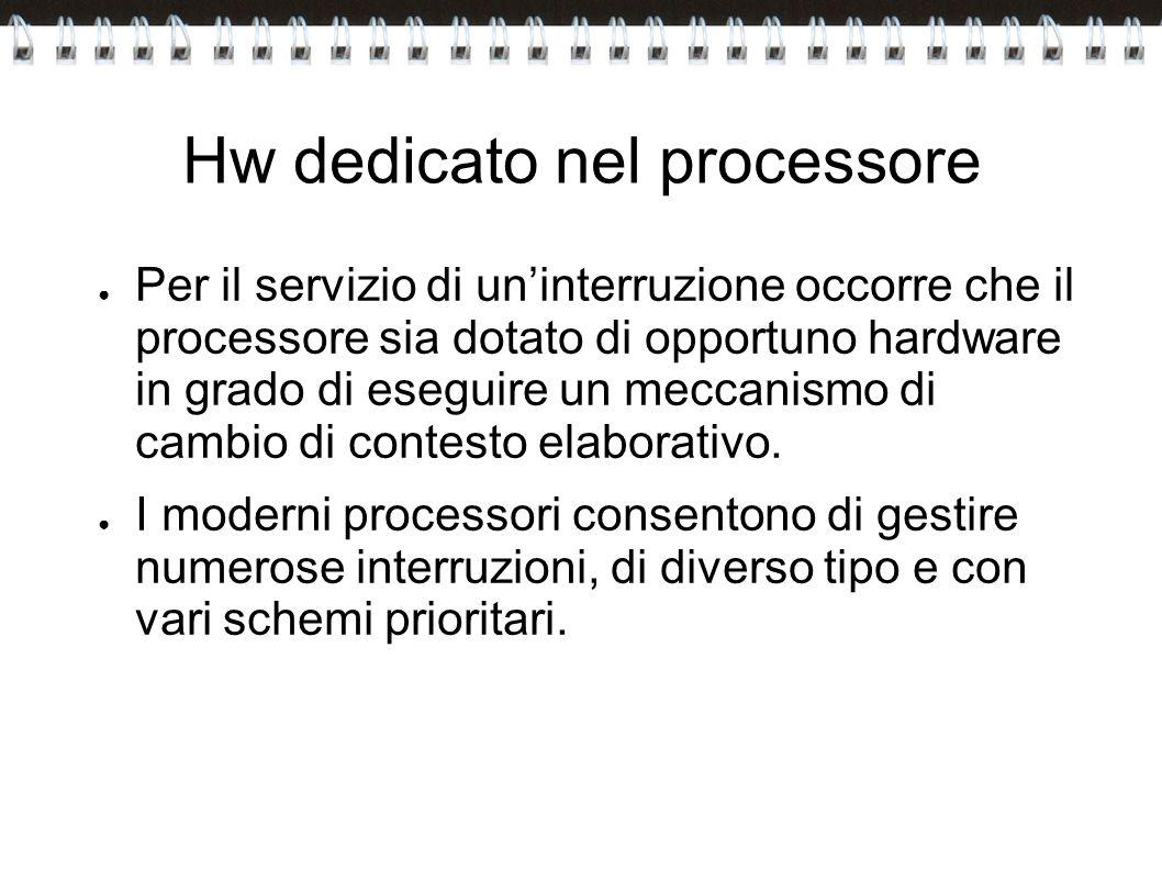 Hw dedicato nel processore