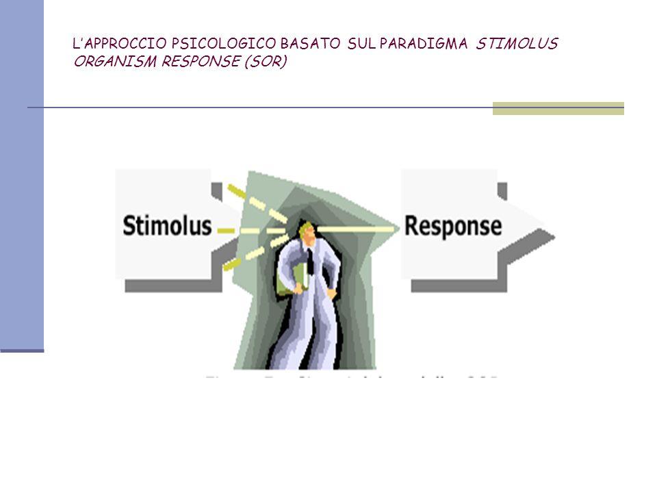 L'APPROCCIO PSICOLOGICO BASATO SUL PARADIGMA STIMOLUS ORGANISM RESPONSE (SOR)