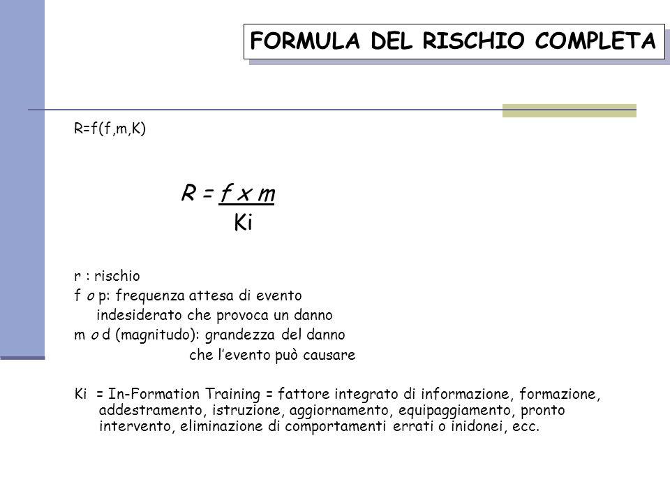 FORMULA DEL RISCHIO COMPLETA