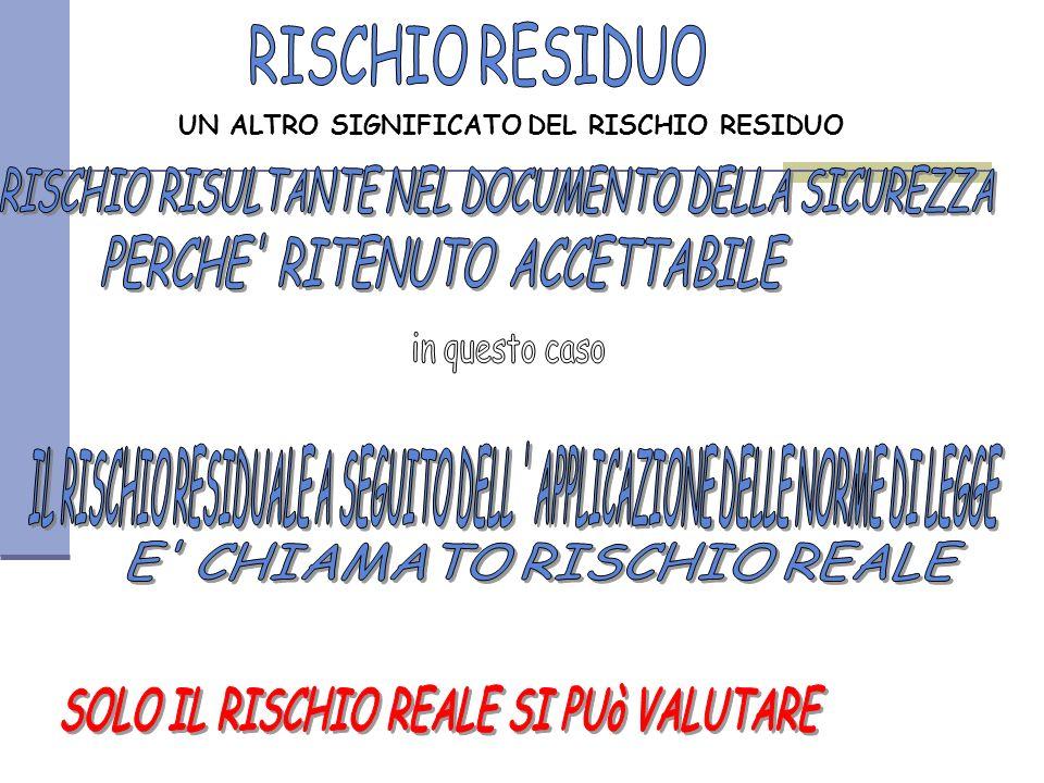 RISCHIO RESIDUO PERCHE RITENUTO ACCETTABILE