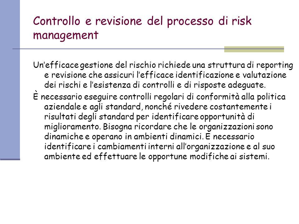 Controllo e revisione del processo di risk management