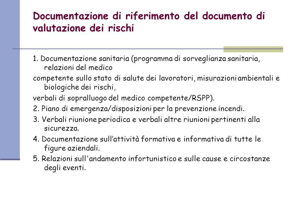 Documentazione di riferimento del documento di valutazione dei rischi
