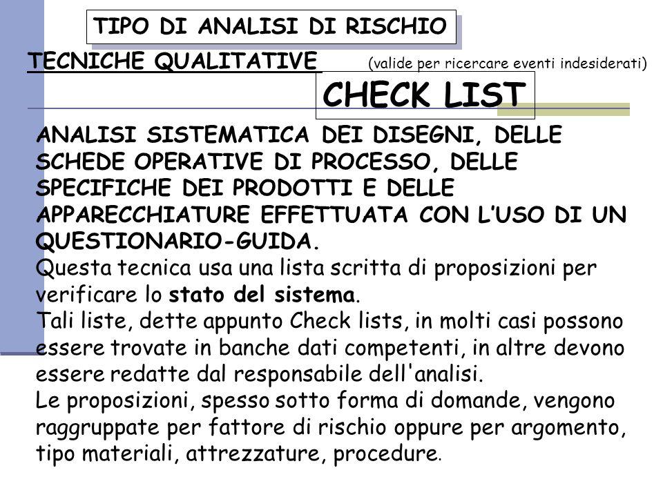 CHECK LIST TIPO DI ANALISI DI RISCHIO