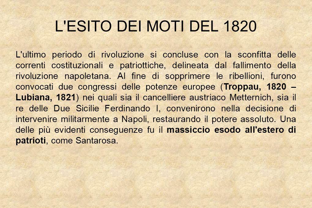 L ESITO DEI MOTI DEL 1820