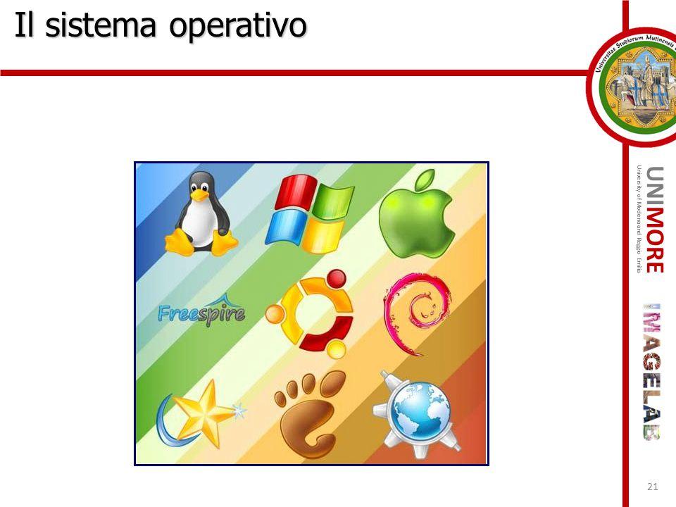 Il sistema operativo