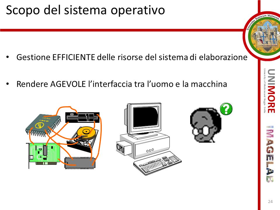 Scopo del sistema operativo