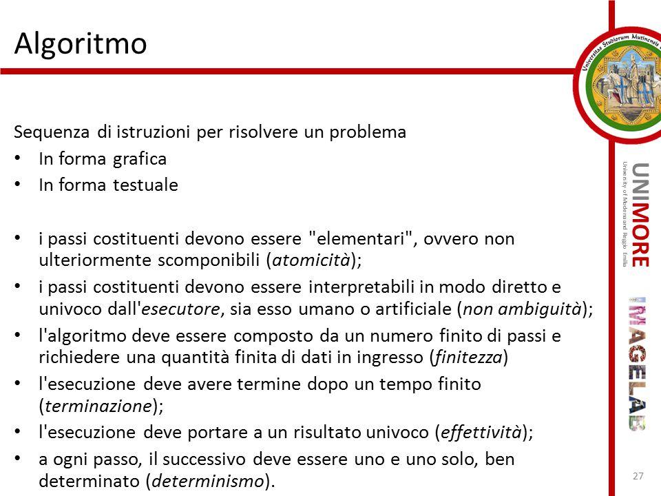 Algoritmo Sequenza di istruzioni per risolvere un problema
