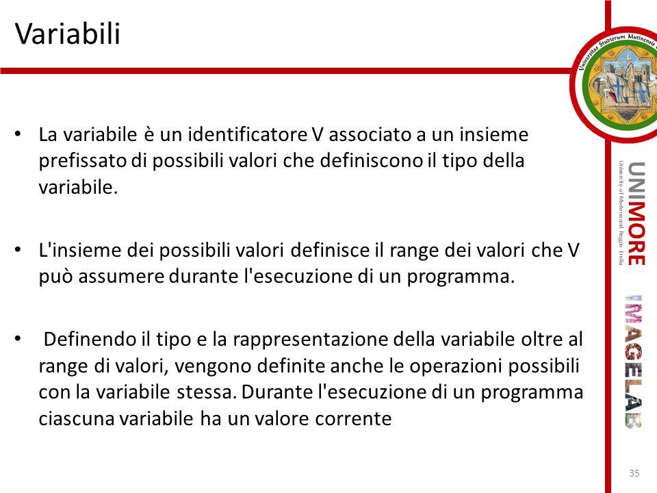 Variabili La variabile è un identificatore V associato a un insieme prefissato di possibili valori che definiscono il tipo della variabile.
