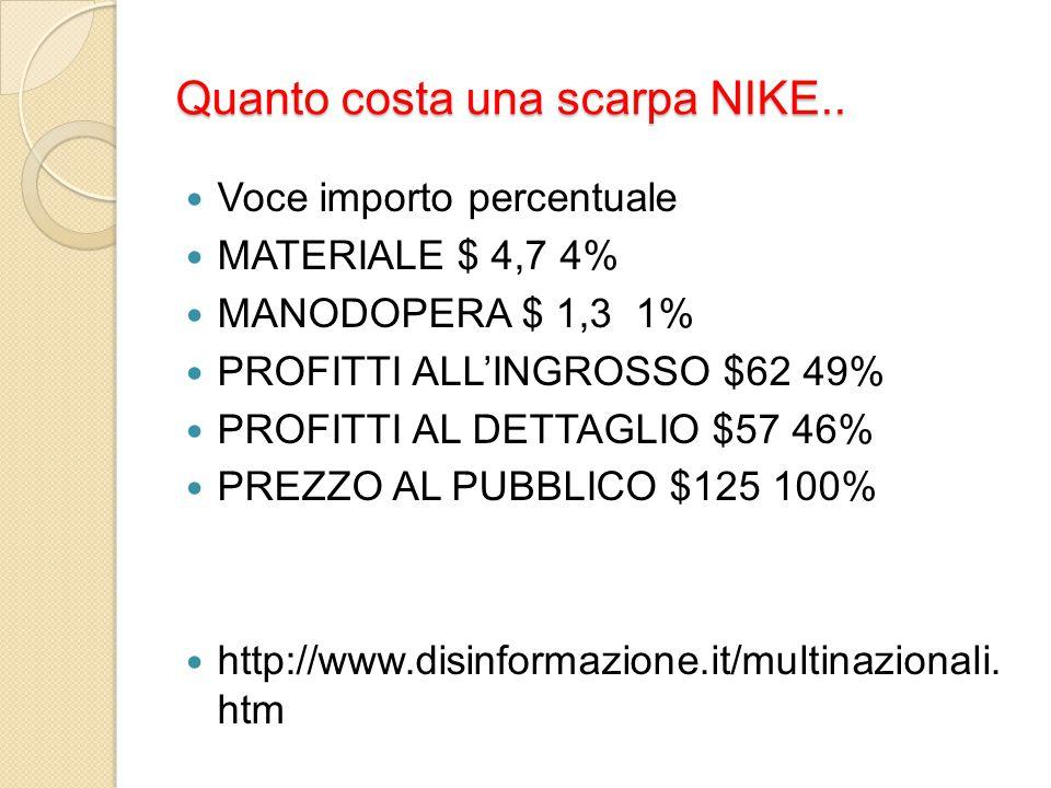 Quanto costa una scarpa NIKE..