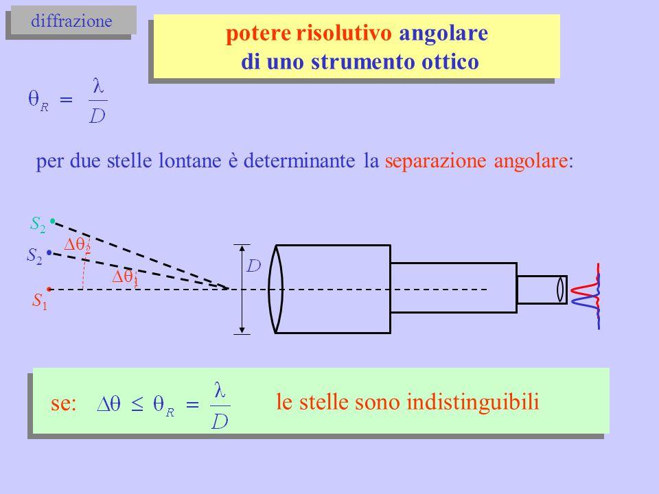 potere risolutivo angolare di uno strumento ottico