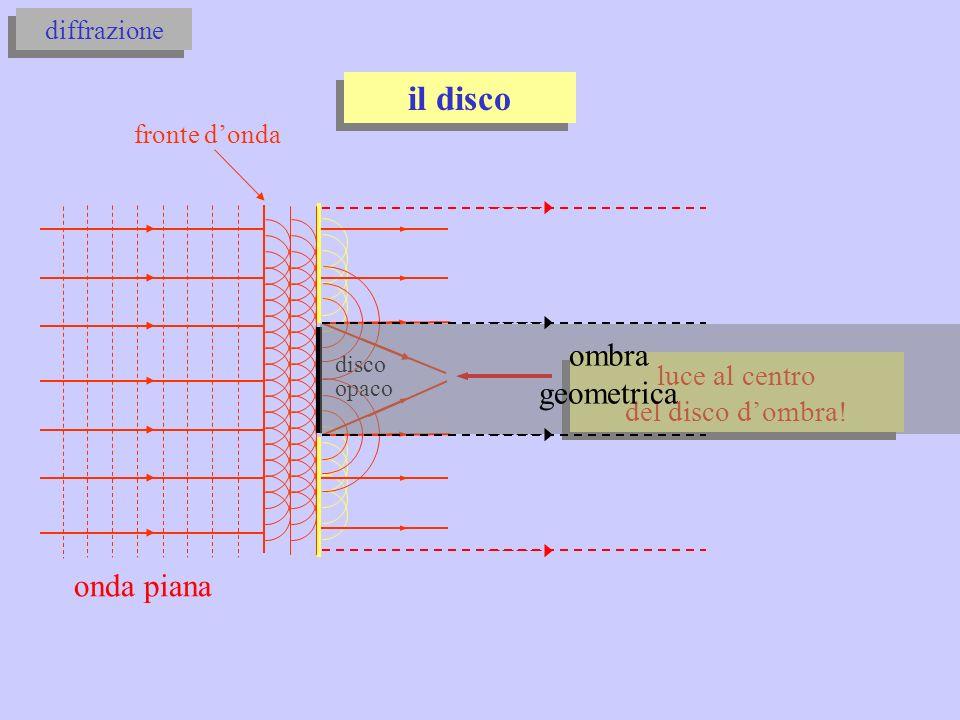 il disco ombra geometrica onda piana luce al centro del disco d'ombra!