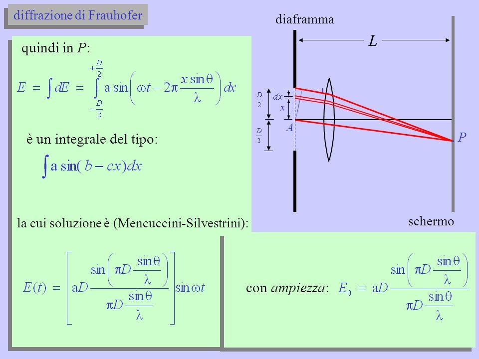 L quindi in P: è un integrale del tipo: con ampiezza: