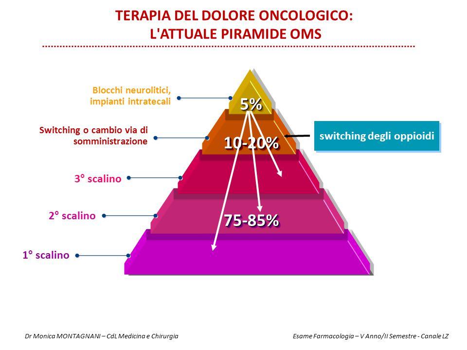 Terapia del dolore oncologico: l attuale piramide OMS