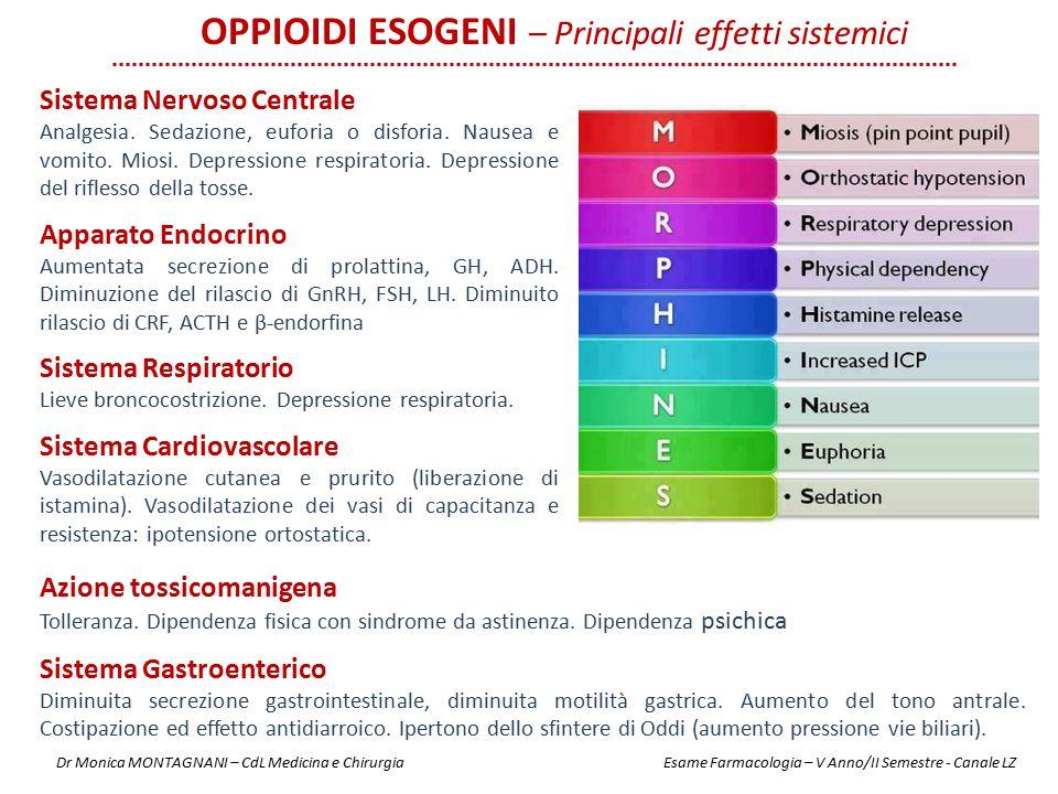OPPIOIDI ESOGENI – Principali effetti sistemici