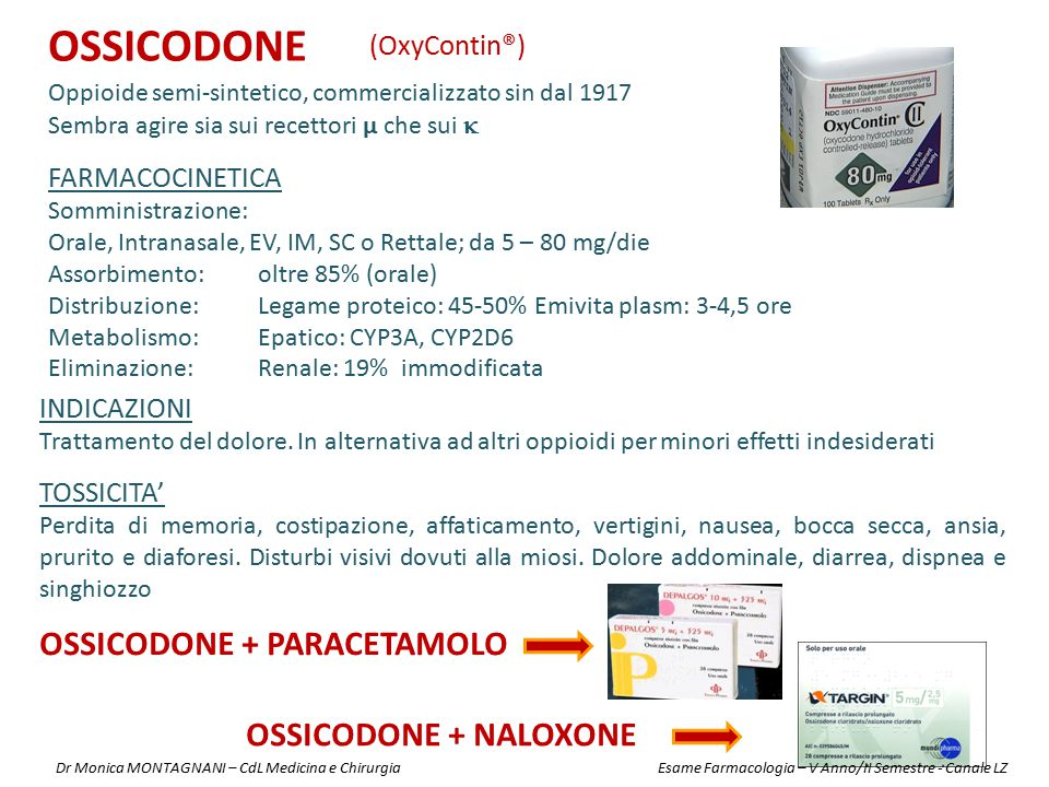 OSSICODONE OSSICODONE + PARACETAMOLO OSSICODONE + NALOXONE