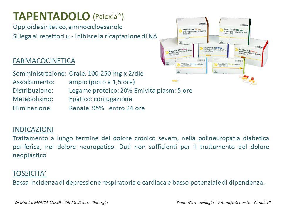TAPENTADOLO (Palexia®) FARMACOCINETICA INDICAZIONI TOSSICITA'