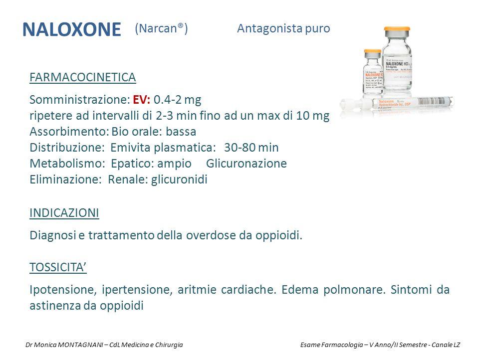 NALOXONE (Narcan®) Antagonista puro FARMACOCINETICA