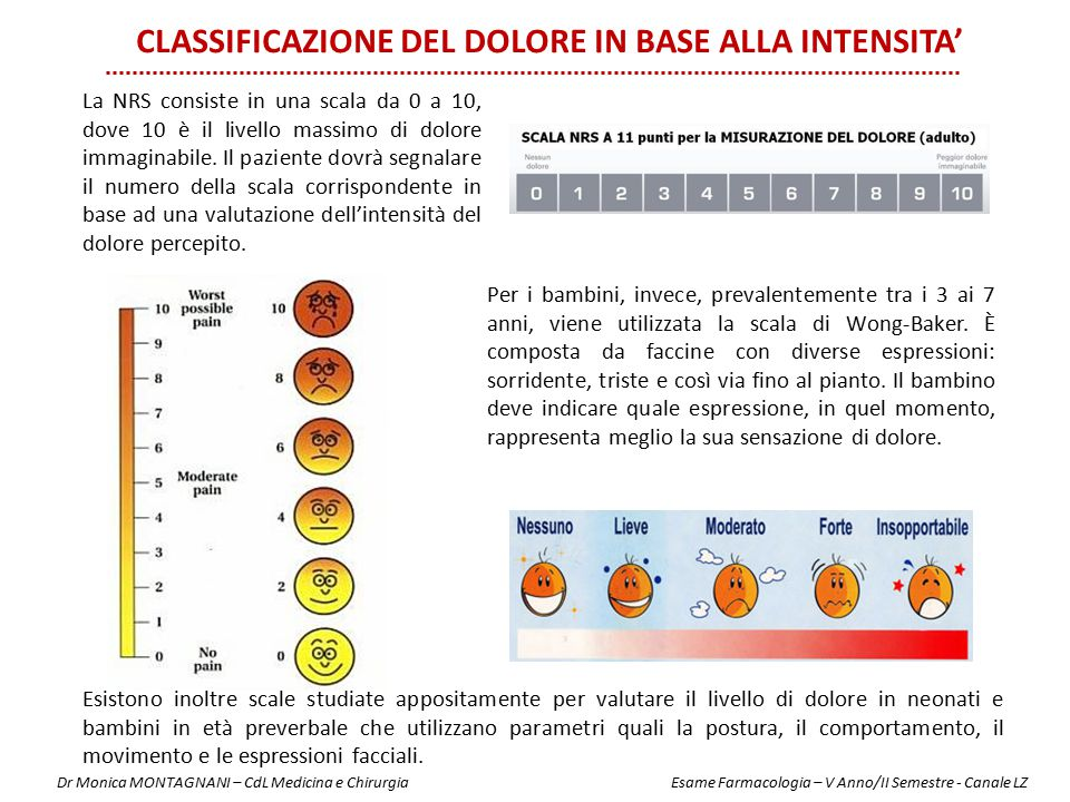 Classificazione del dolore in base alla intensita'