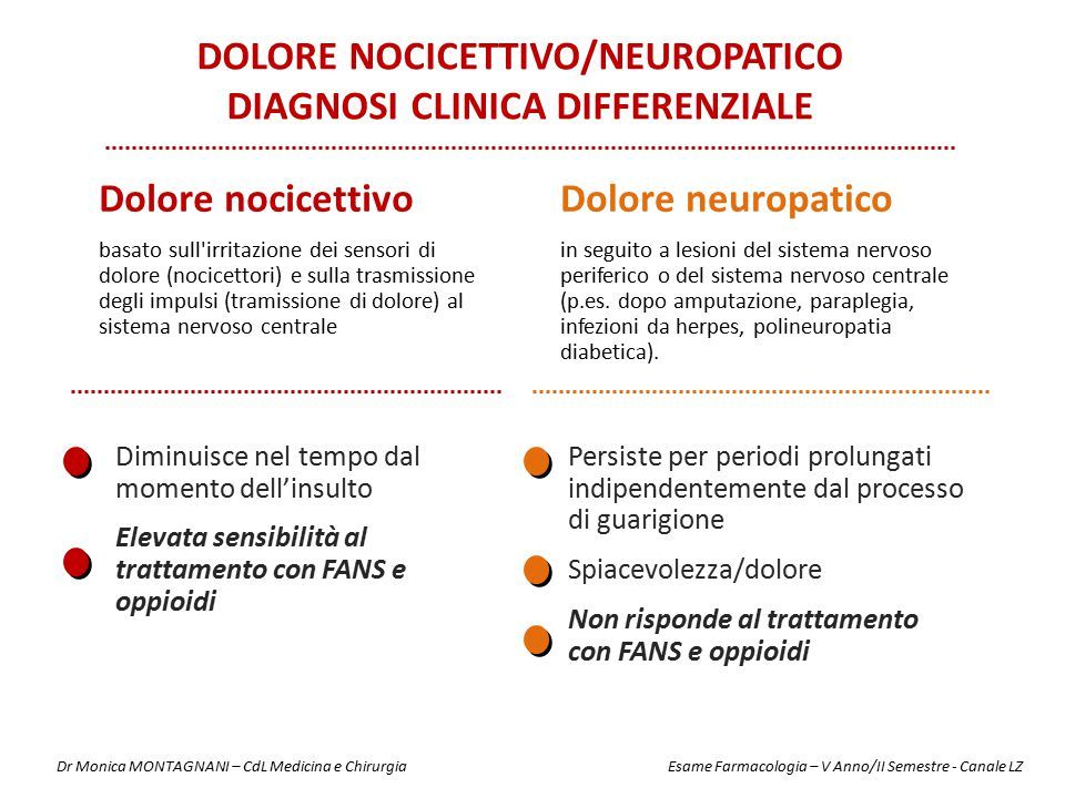 Dolore Nocicettivo/Neuropatico Diagnosi clinica differenziale