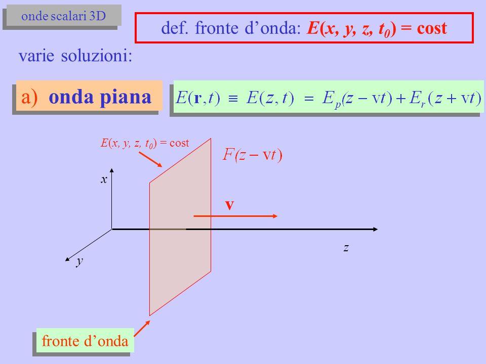def. fronte d'onda: E(x, y, z, t0) = cost