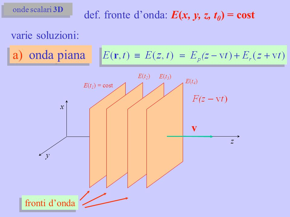 a) onda piana def. fronte d'onda: E(x, y, z, t0) = cost